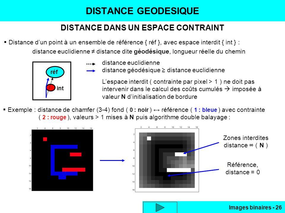 Images binaires - 26 DISTANCE GEODESIQUE DISTANCE DANS UN ESPACE CONTRAINT Distance dun point à un ensemble de référence { réf }, avec espace interdit { int } : distance euclidienne distance dite géodésique, longueur réelle du chemin réf int distance euclidienne distance géodésique distance euclidienne Lespace interdit ( contrainte par pixel > 1 ) ne doit pas intervenir dans le calcul des coûts cumulés imposée à valeur N dinitialisation de bordure Exemple : distance de chamfer (3-4) fond ( 0 : noir ) référence ( 1 : bleue ) avec contrainte ( 2 : rouge ), valeurs > 1 mises à N puis algorithme double balayage : Zones interdites distance ( N ) Référence, distance = 0