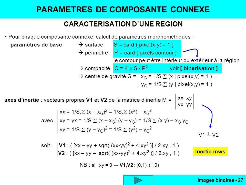 Images binaires - 27 PARAMETRES DE COMPOSANTE CONNEXE CARACTERISATION DUNE REGION Pour chaque composante connexe, calcul de paramètres morphométriques : paramètres de base surface S = card { pixel(x,y) = 1 } périmètre P = card { pixels contour } le contour peut être intérieur ou extérieur à la région compacité C = 4.