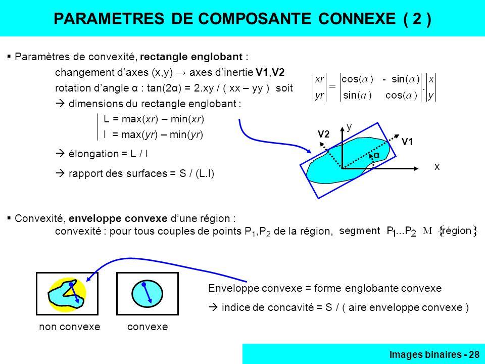 Images binaires - 28 PARAMETRES DE COMPOSANTE CONNEXE ( 2 ) Paramètres de convexité, rectangle englobant : changement daxes (x,y) axes dinertie V1,V2