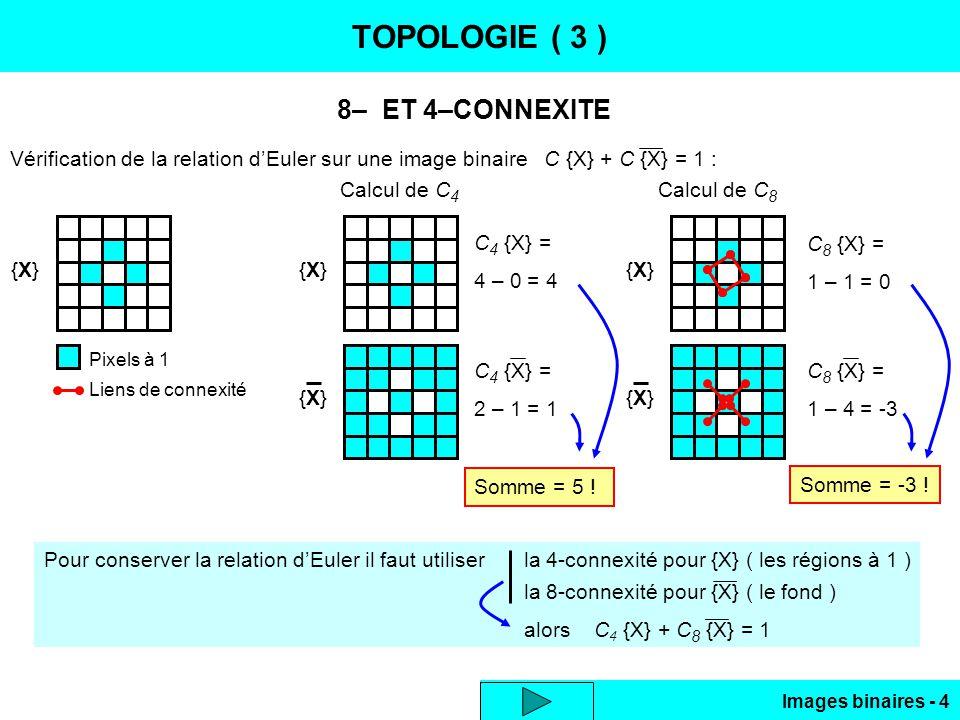 Images binaires - 45 SQUELETTISATION ( 4 ) ALGORITHMES D EROSION CONDITIONNELLE Algorithme séquentiel, dernière configuration ( 4 configurations essentielles ) : yyy 010 xxx - si x,y = 0 P est un point isolé ( à conserver ) - si x et y = 1 P est un lien de connexité locale - si x = 0 et y = 1 P est une extrémité ou un lien de connexité Les points essentiels sont des points du squelette, les numéros des itérations où ils sont déclarés essentiels correspondent aux rayons des disques centrés sur ces points.