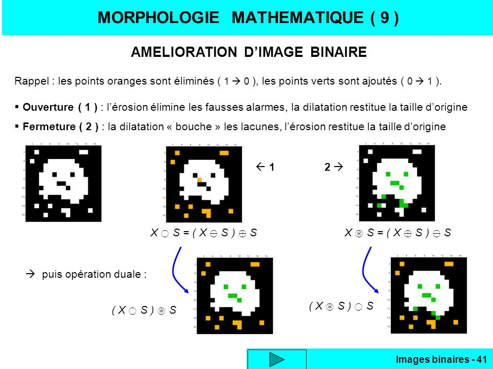 Images binaires - 41 MORPHOLOGIE MATHEMATIQUE ( 9 ) AMELIORATION DIMAGE BINAIRE Rappel : les points oranges sont éliminés ( 1 0 ), les points verts sont ajoutés ( 0 1 ).