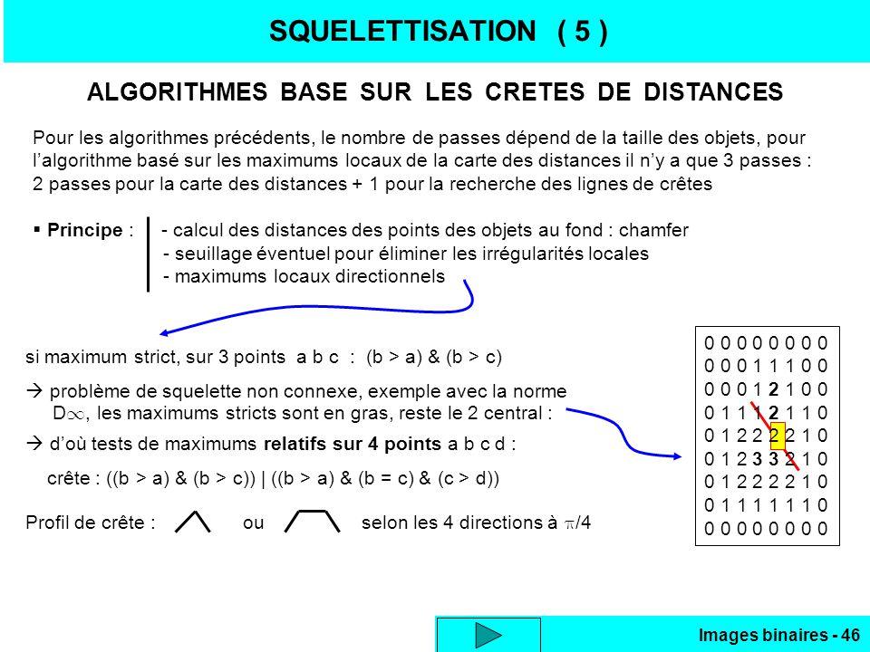 Images binaires - 46 SQUELETTISATION ( 5 ) ALGORITHMES BASE SUR LES CRETES DE DISTANCES Pour les algorithmes précédents, le nombre de passes dépend de
