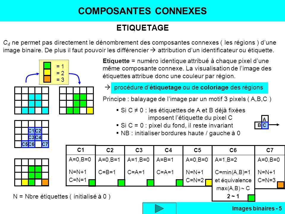 Images binaires - 5 COMPOSANTES CONNEXES ETIQUETAGE C 4 ne permet pas directement le dénombrement des composantes connexes ( les régions ) dune image
