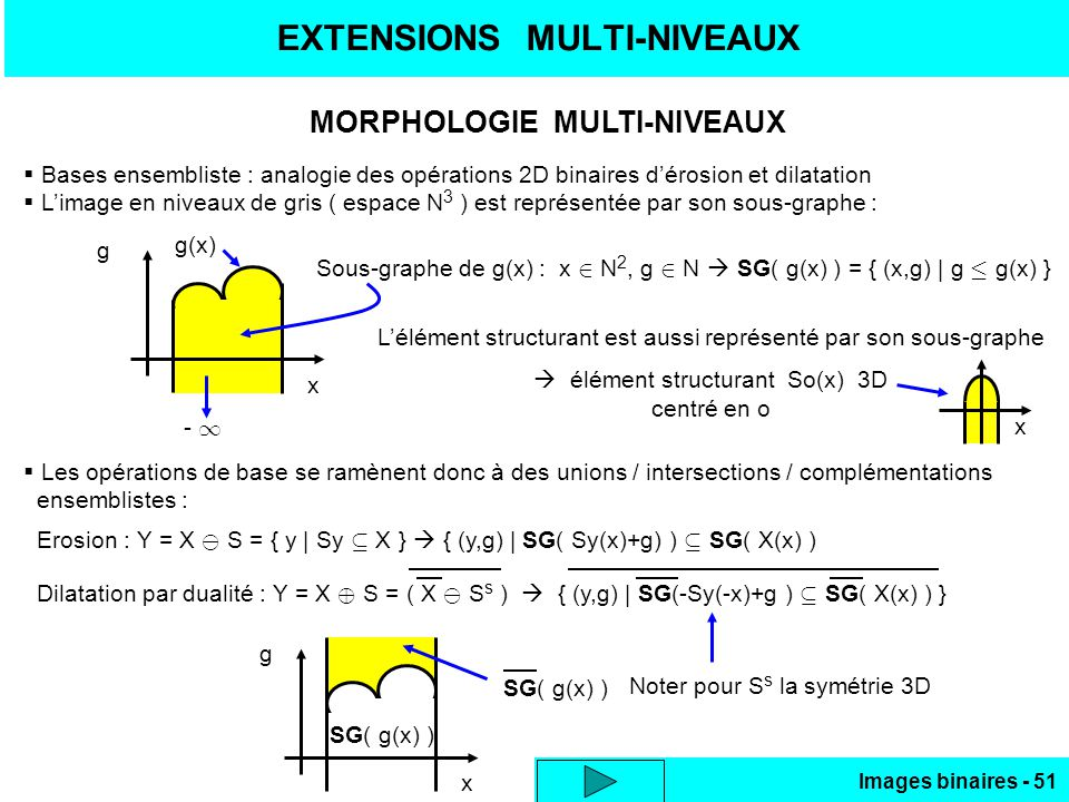 Images binaires - 51 EXTENSIONS MULTI-NIVEAUX MORPHOLOGIE MULTI-NIVEAUX Bases ensembliste : analogie des opérations 2D binaires dérosion et dilatation Limage en niveaux de gris ( espace N 3 ) est représentée par son sous-graphe : g g(x) x - Sous-graphe de g(x) : x N 2, g N SG( g(x) ) = { (x,g) | g g(x) } Lélément structurant est aussi représenté par son sous-graphe élément structurant So(x) 3D centré en o Les opérations de base se ramènent donc à des unions / intersections / complémentations ensemblistes : Erosion : Y = X S = { y | Sy X } { (y,g) | SG( Sy(x)+g) ) SG( X(x) ) Dilatation par dualité : Y = X S = ( X S s ) { (y,g) | SG(-Sy(-x)+g ) SG( X(x) ) } SG( g(x) ) x g Noter pour S s la symétrie 3D x