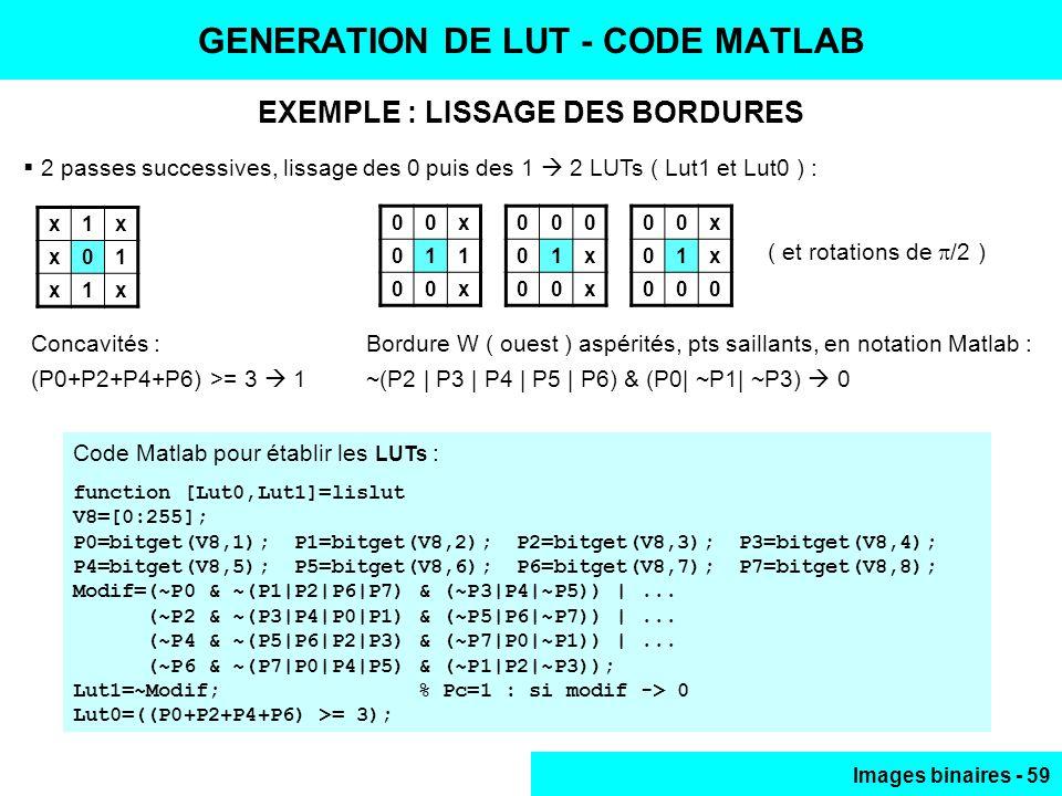 Images binaires - 59 GENERATION DE LUT - CODE MATLAB EXEMPLE : LISSAGE DES BORDURES Code Matlab pour établir les LUTs : function [Lut0,Lut1]=lislut V8=[0:255]; P0=bitget(V8,1); P1=bitget(V8,2); P2=bitget(V8,3); P3=bitget(V8,4); P4=bitget(V8,5); P5=bitget(V8,6); P6=bitget(V8,7); P7=bitget(V8,8); Modif=(~P0 & ~(P1|P2|P6|P7) & (~P3|P4|~P5)) |...