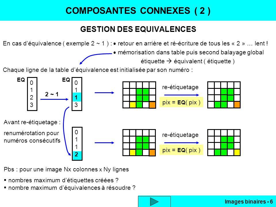 Images binaires - 37 MORPHOLOGIE MATHEMATIQUE ( 5 ) MISE EN OEUVRE ALGORITHMIQUE Nous supposons ci-dessous que S est symétrique : S = S s Algorithmes basés sur des fonctions booléennes : dilatation : pour tous pixels érosion : pour tous pixels Algorithmes basés sur les cartes des distances, pour S de taille 2.N+1 : dilatation : calcul des distances dans fond à X puis mise à 1 de érosion : calcul des distances dans X au fond puis mise à 1 de Algorithmes basés sur une convolution ( image S ) : dilatation : érosion :