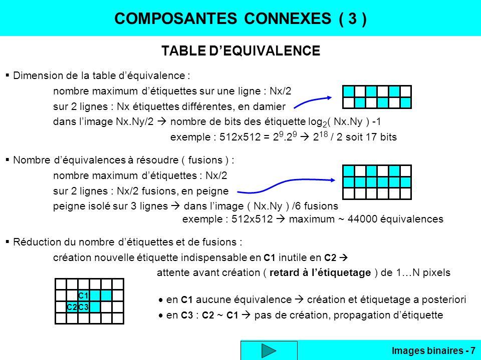 Images binaires - 7 COMPOSANTES CONNEXES ( 3 ) TABLE DEQUIVALENCE Dimension de la table déquivalence : nombre maximum détiquettes sur une ligne : Nx/2 sur 2 lignes : Nx étiquettes différentes, en damier dans limage Nx.Ny/2 nombre de bits des étiquette log 2 ( Nx.Ny ) -1 exemple : 512x512 = 2 9.2 9 2 18 / 2 soit 17 bits Nombre déquivalences à résoudre ( fusions ) : nombre maximum détiquettes : Nx/2 sur 2 lignes : Nx/2 fusions, en peigne peigne isolé sur 3 lignes dans limage ( Nx.Ny ) /6 fusions exemple : 512x512 maximum ~ 44000 équivalences Réduction du nombre détiquettes et de fusions : création nouvelle étiquette indispensable en C1 inutile en C2 attente avant création ( retard à létiquetage ) de 1…N pixels en C1 aucune équivalence création et étiquetage a posteriori en C3 : C2 ~ C1 pas de création, propagation détiquette C1 C2C3