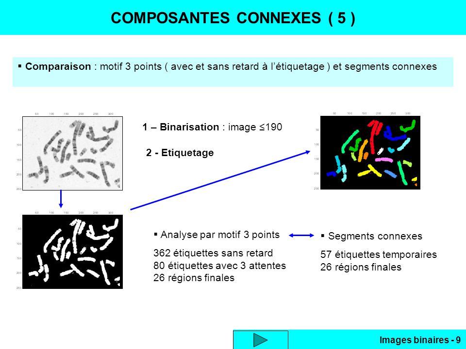 Images binaires - 9 COMPOSANTES CONNEXES ( 5 ) 1 – Binarisation : image 190 Analyse par motif 3 points 362 étiquettes sans retard 80 étiquettes avec 3