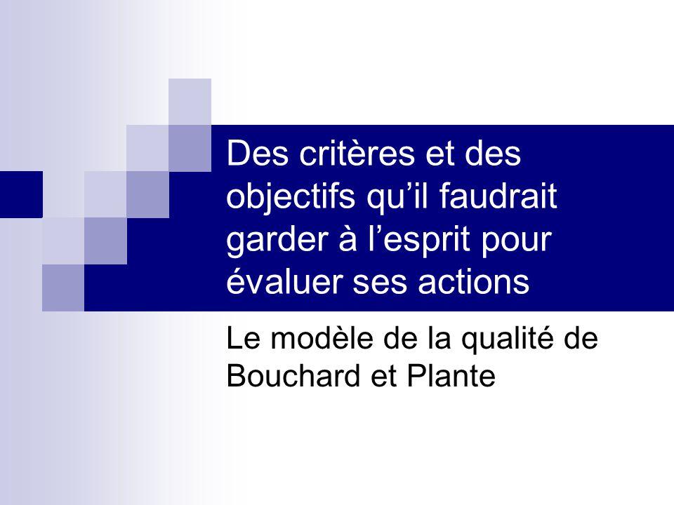 Des critères et des objectifs quil faudrait garder à lesprit pour évaluer ses actions Le modèle de la qualité de Bouchard et Plante
