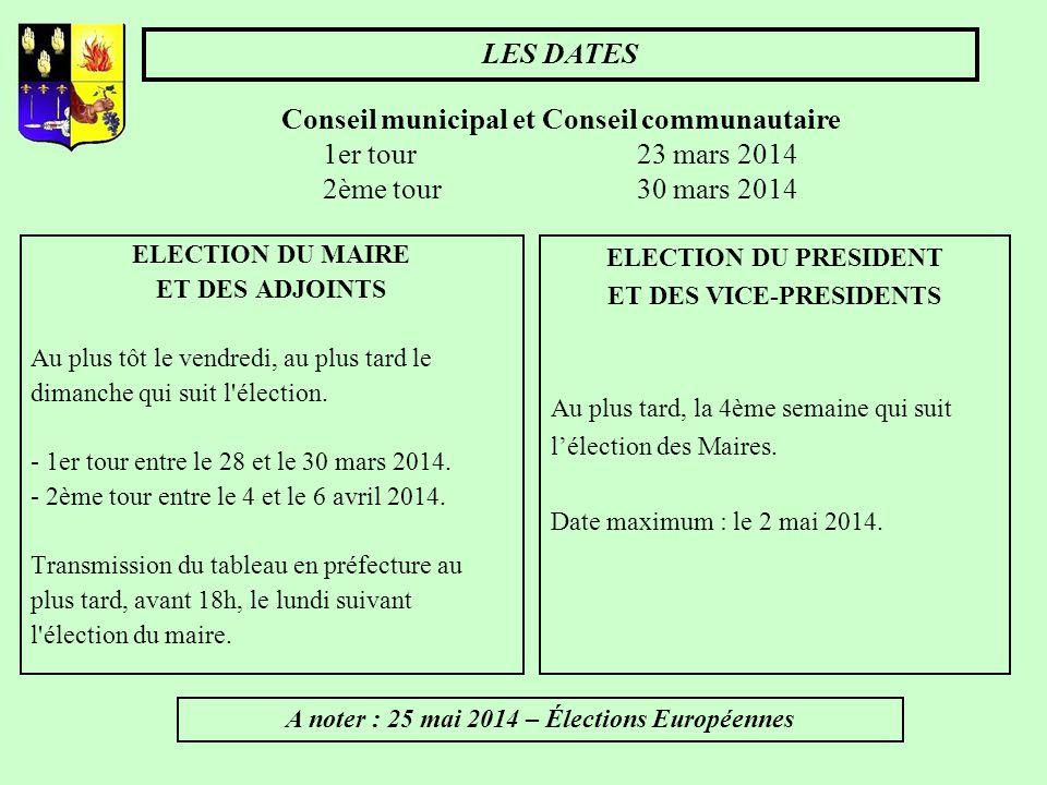 LES SEUILS Application du scrutin de liste pour les communes de plus de 1000 habitants (au lieu de 3500 hab.).