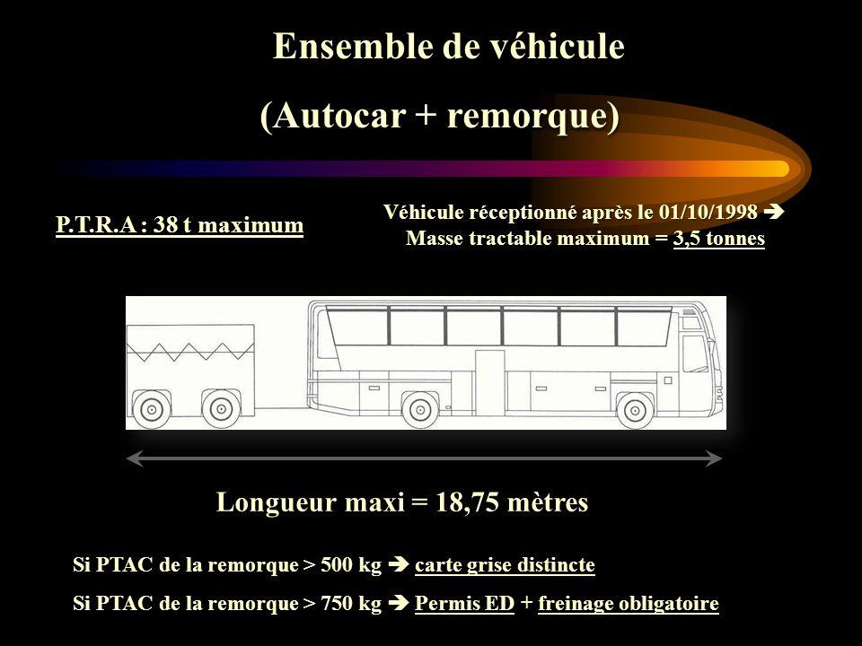 Véhicule « articulé » (1 section) Autocar ou autobus Longueur maximum = 18,75 mètres PTAC autocar = 28 tonnes PTAC autobus = 32 tonnes