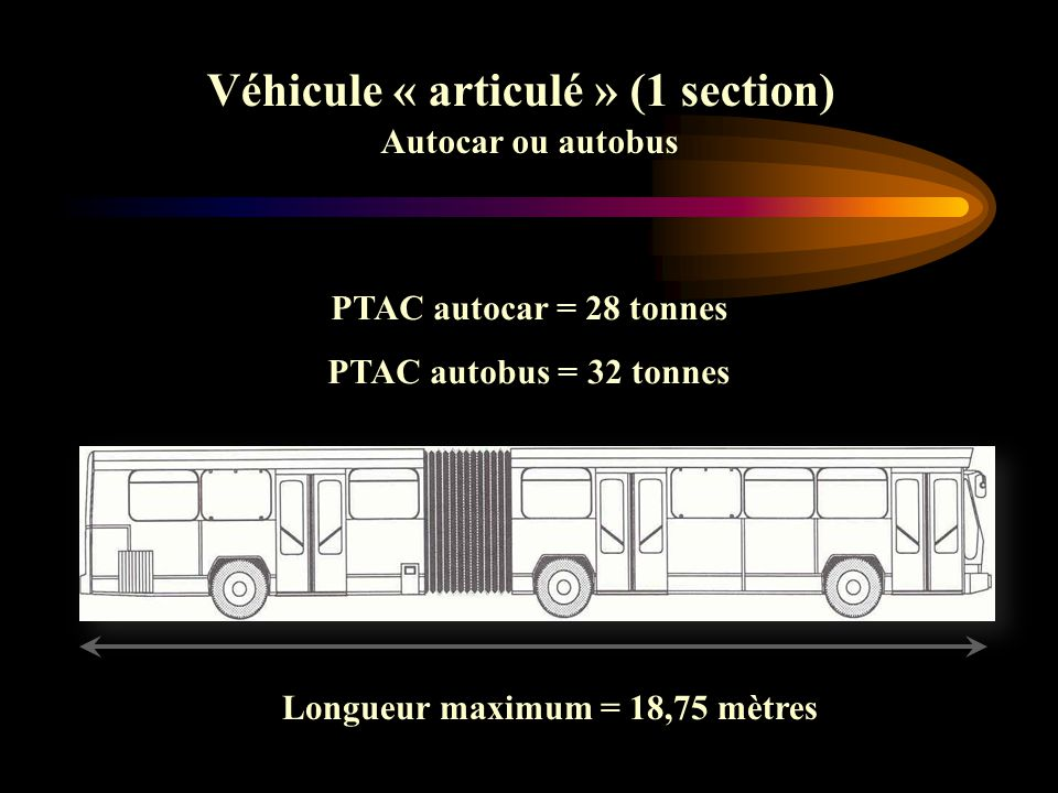 Véhicule articulé (2 sections ou plus) Autobus uniquement Autobus uniquement Véhicule articulé (2 sections ou plus) Autobus uniquement Autobus uniquement Longueur maximum = 24,5 mètres PTAC = 38 tonnes