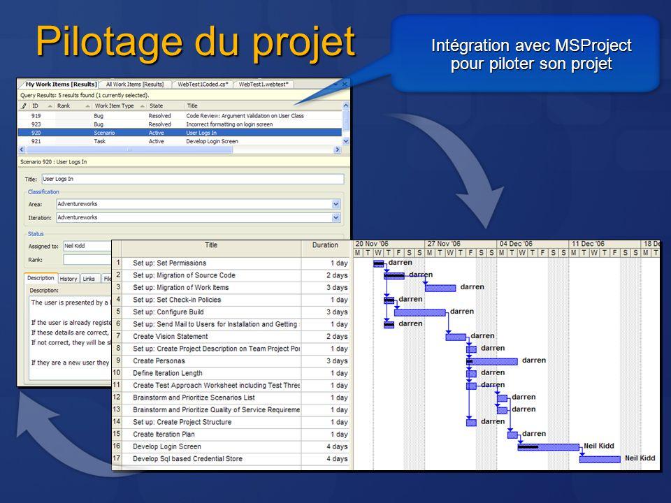 Pilotage du projet Intégration avec MSProject pour piloter son projet