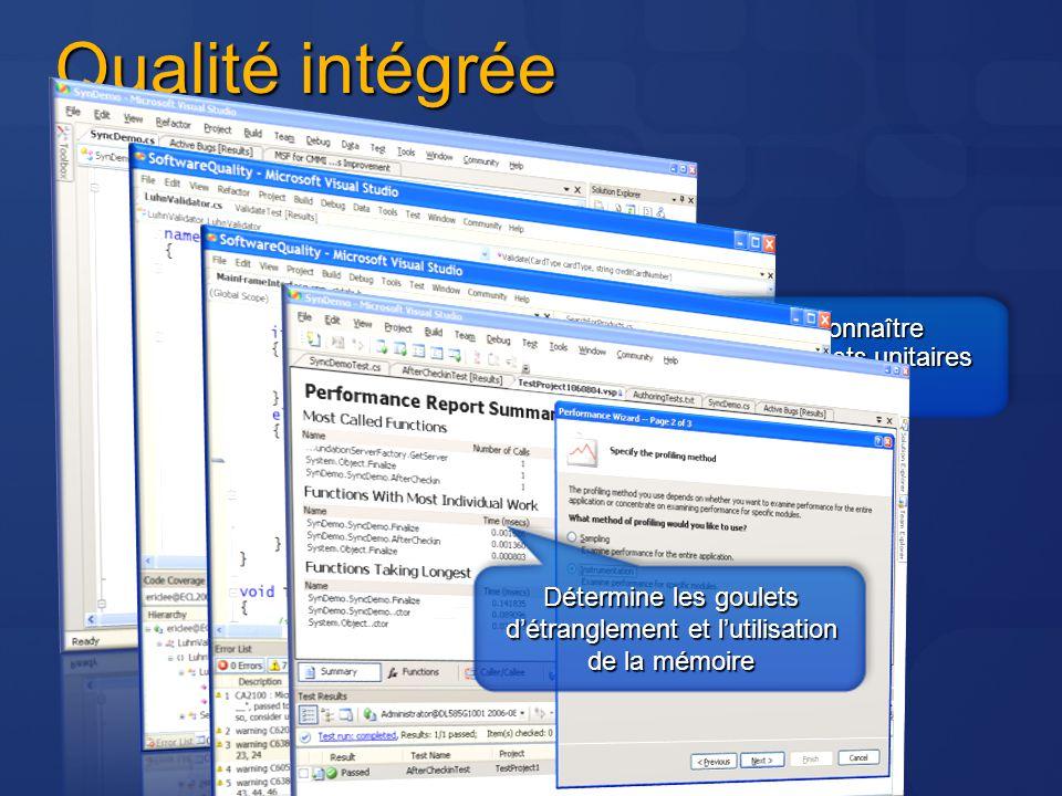 Qualité intégrée Génération automatique de tests unitaires de tests unitaires Permet de connaître lefficacité des tests unitaires Permet didentifier l