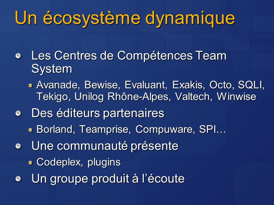 Un écosystème dynamique Les Centres de Compétences Team System Avanade, Bewise, Evaluant, Exakis, Octo, SQLI, Tekigo, Unilog Rhône-Alpes, Valtech, Win