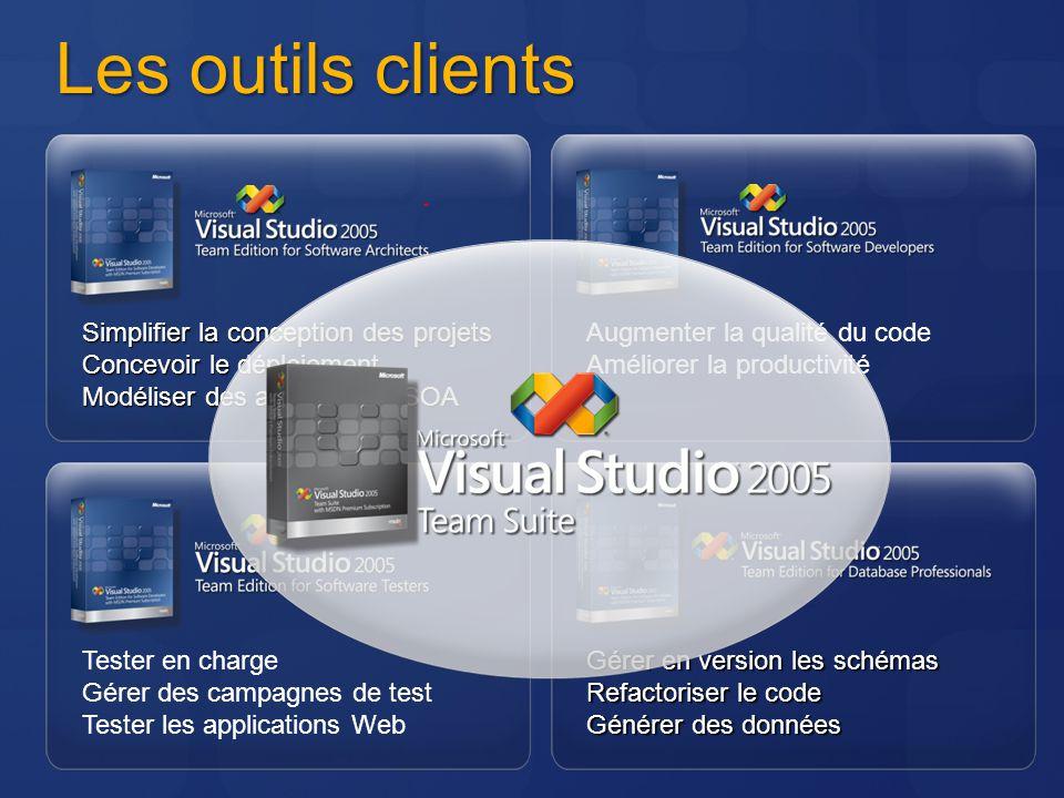 Les outils clients Simplifier la conception des projets Concevoir le déploiement Modéliser des applications SOA Augmenter la qualité du code Améliorer