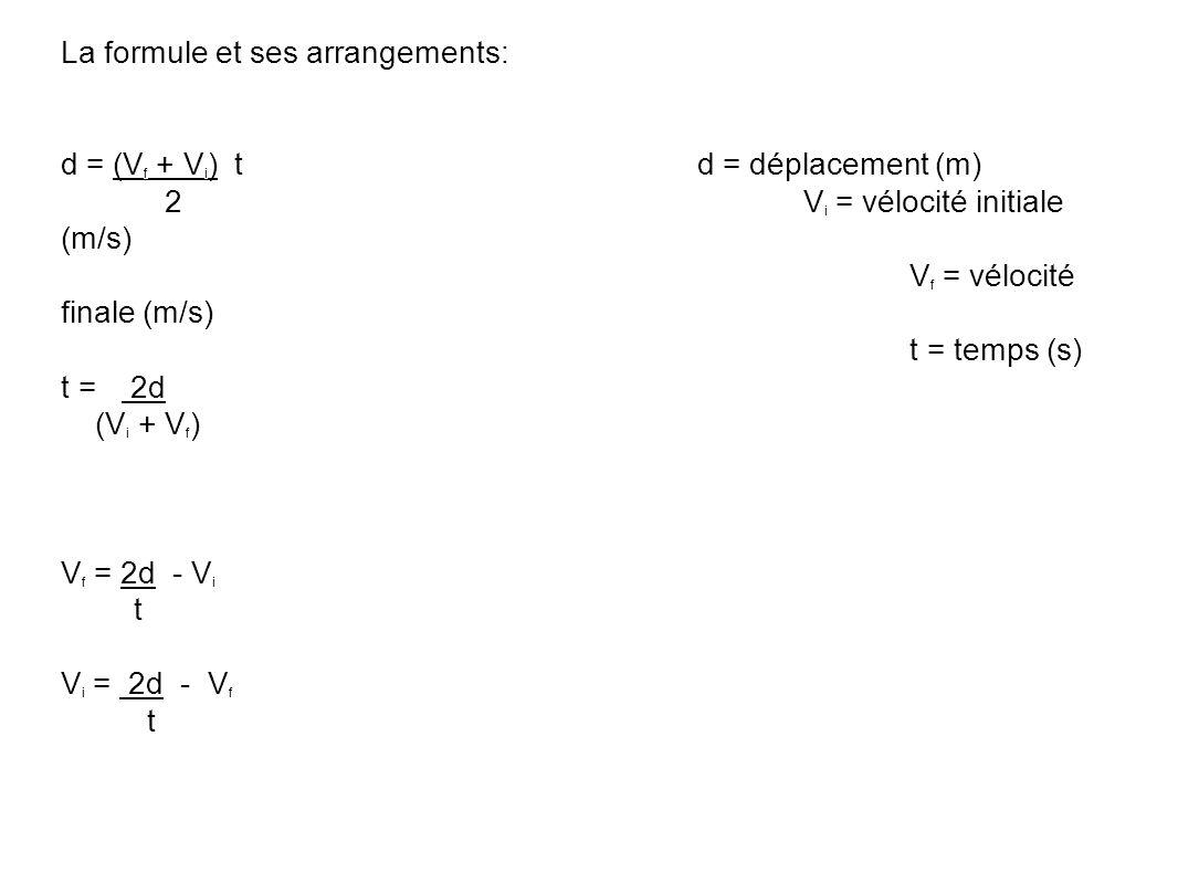 La formule et ses arrangements: d = (V f + V i ) td = déplacement (m) 2V i = vélocité initiale (m/s) V f = vélocité finale (m/s) t = temps (s) t = 2d