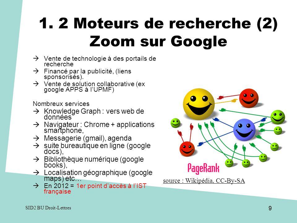1. 2 Moteurs de recherche (2) Zoom sur Google Vente de technologie à des portails de recherche Financé par la publicité, (liens sponsorisés). Vente de
