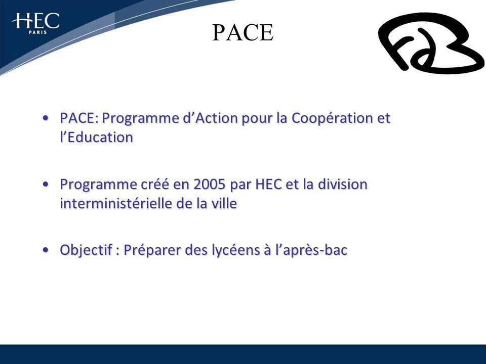 PACE PACE: Programme dAction pour la Coopération et lEducationPACE: Programme dAction pour la Coopération et lEducation Programme créé en 2005 par HEC et la division interministérielle de la villeProgramme créé en 2005 par HEC et la division interministérielle de la ville Objectif : Préparer des lycéens à laprès-bacObjectif : Préparer des lycéens à laprès-bac