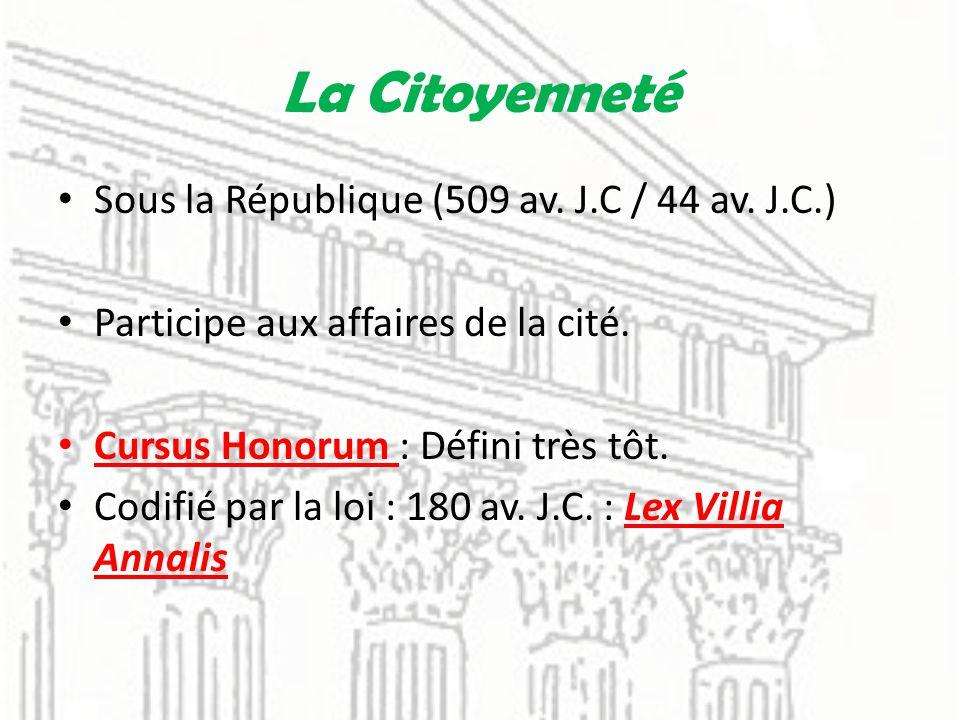La Citoyenneté Sous la République (509 av. J.C / 44 av. J.C.) Participe aux affaires de la cité. Cursus Honorum : Défini très tôt. Codifié par la loi