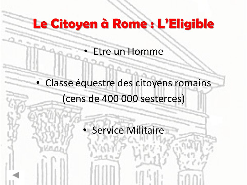 Le Citoyen à Rome : LEligible Etre un Homme Classe équestre des citoyens romains (cens de 400 000 sesterces) Service Militaire