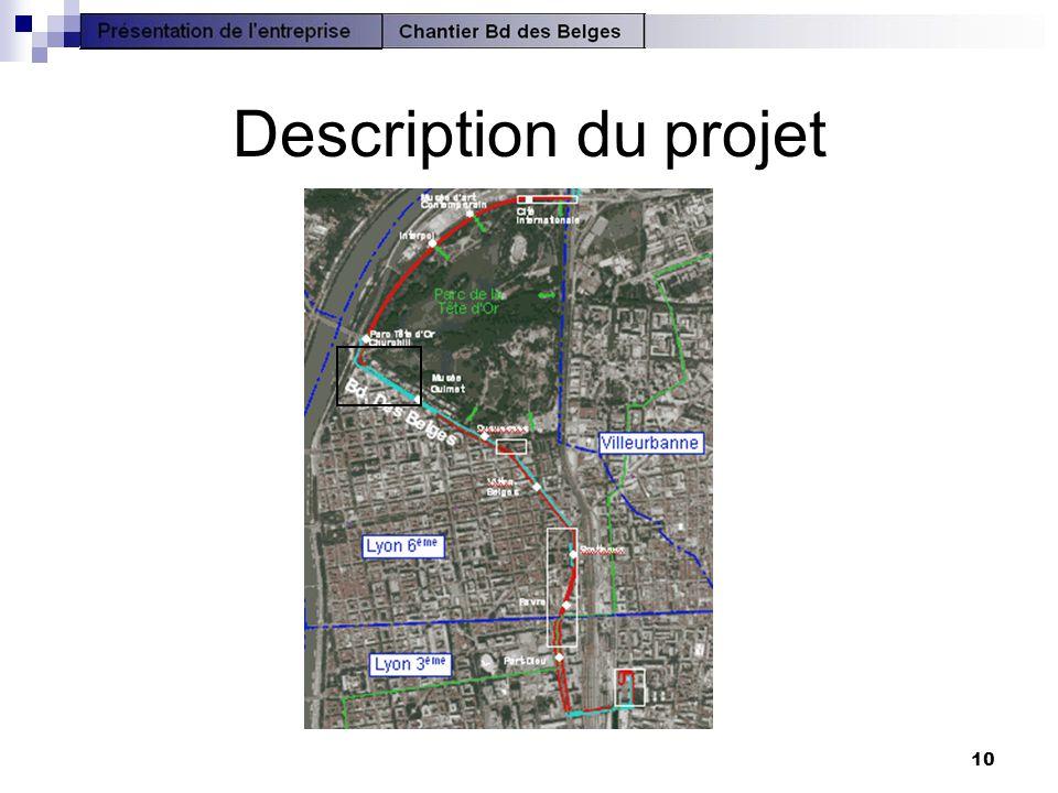 10 Description du projet