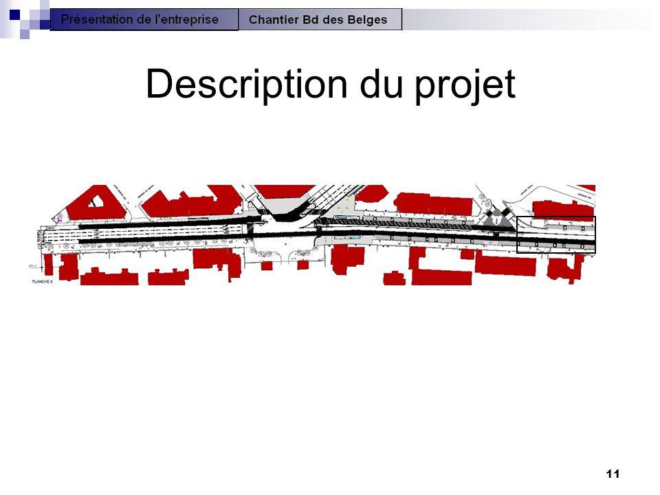 11 Description du projet