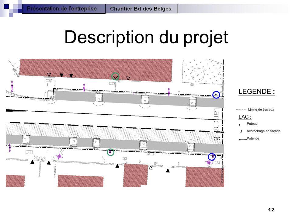 12 Description du projet