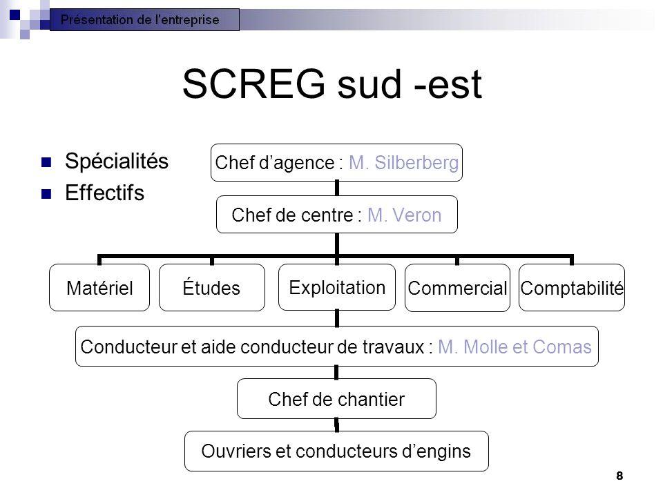 8 SCREG sud -est Spécialités Effectifs Chef dagence : M. Silberberg Chef de centre : M. Veron Exploitation Conducteur et aide conducteur de travaux :