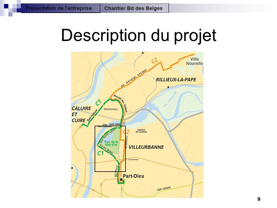 9 Description du projet