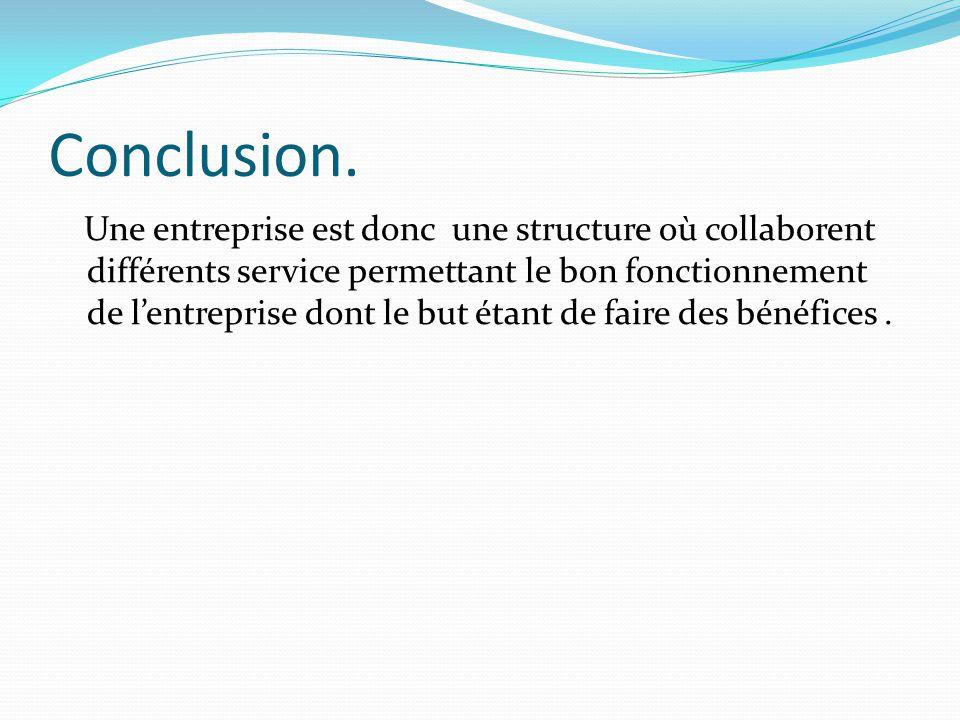 Conclusion. Une entreprise est donc une structure où collaborent différents service permettant le bon fonctionnement de lentreprise dont le but étant