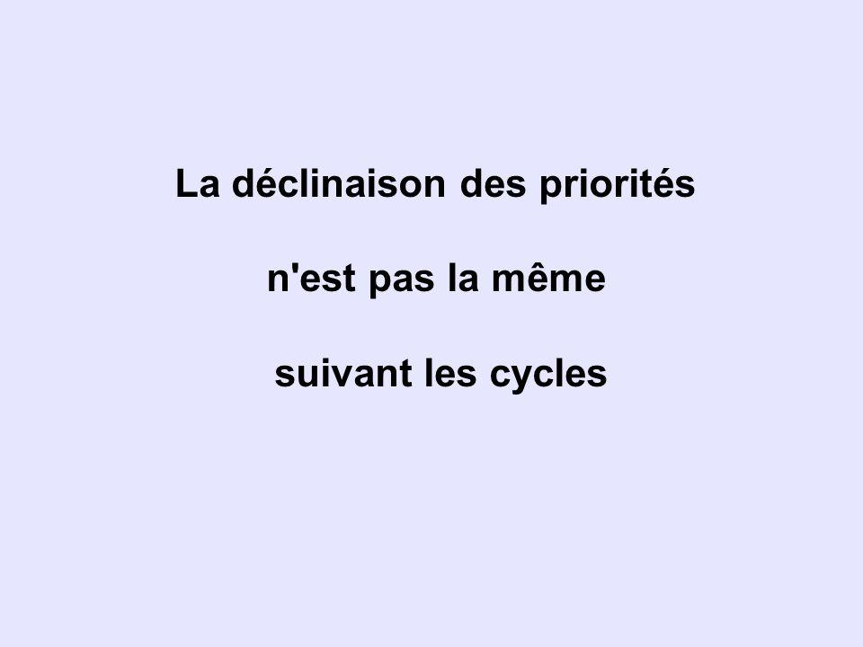 La déclinaison des priorités n'est pas la même suivant les cycles