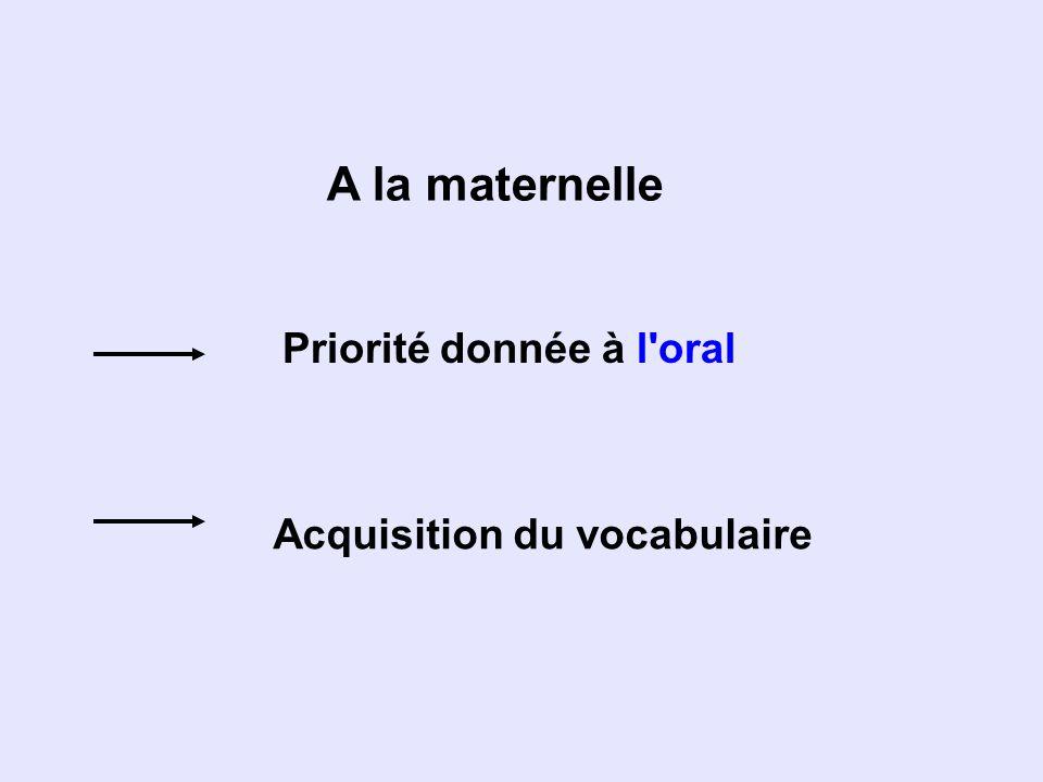 A la maternelle Priorité donnée à l'oral Acquisition du vocabulaire