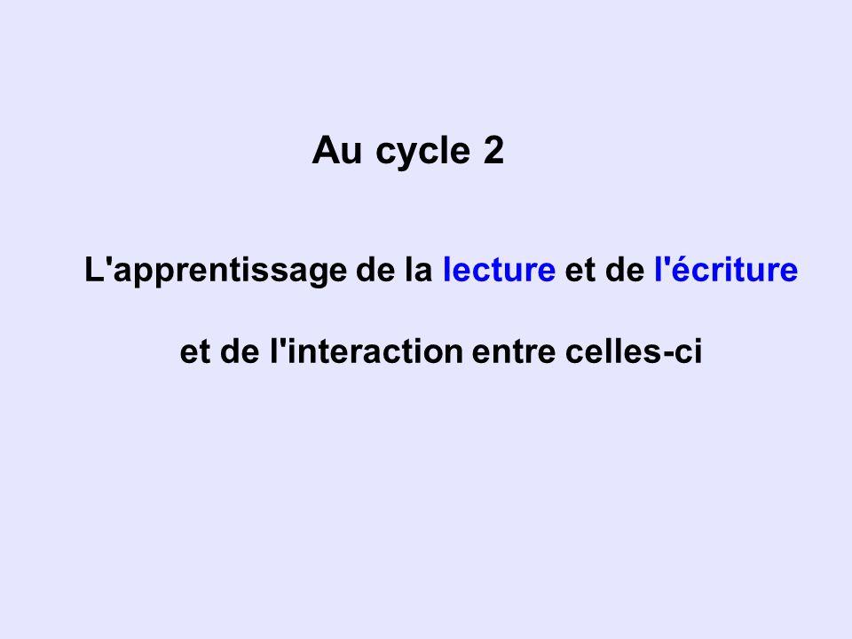 Au cycle 2 L'apprentissage de la lecture et de l'écriture et de l'interaction entre celles-ci