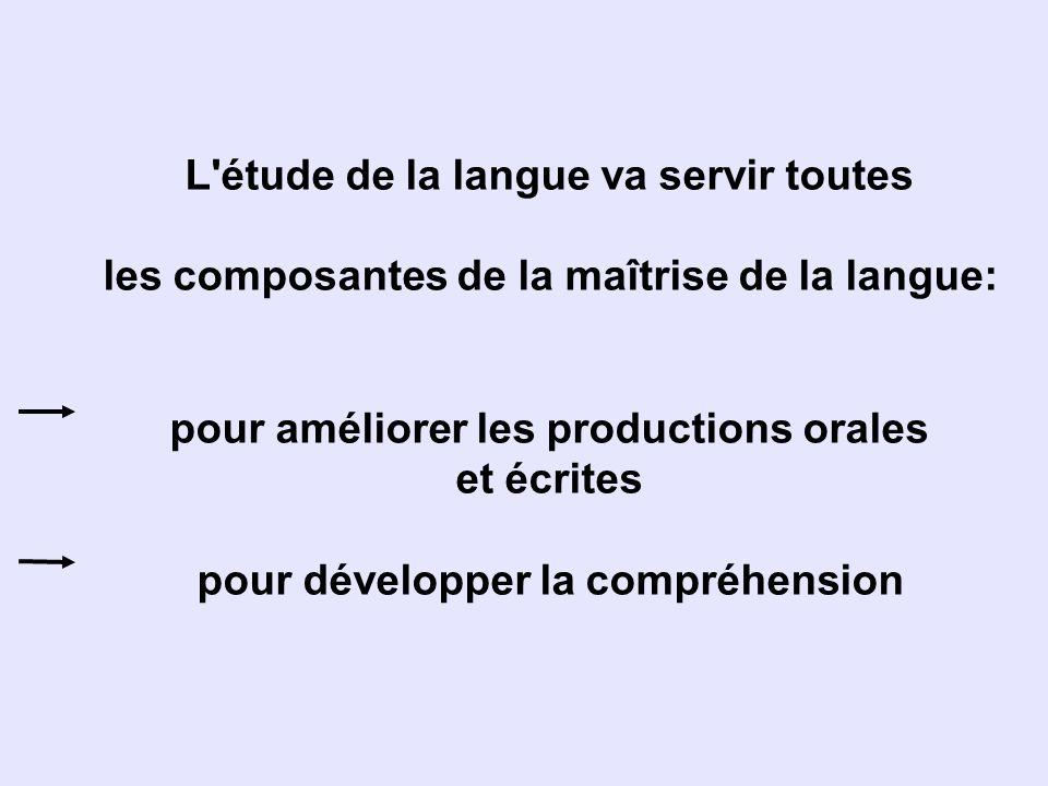 L'étude de la langue va servir toutes les composantes de la maîtrise de la langue: pour améliorer les productions orales et écrites pour développer la