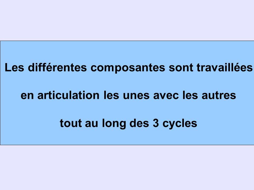 Les différentes composantes sont travaillées en articulation les unes avec les autres tout au long des 3 cycles