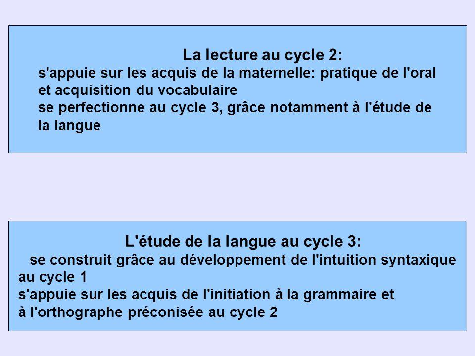 La lecture au cycle 2: s'appuie sur les acquis de la maternelle: pratique de l'oral et acquisition du vocabulaire se perfectionne au cycle 3, grâce no