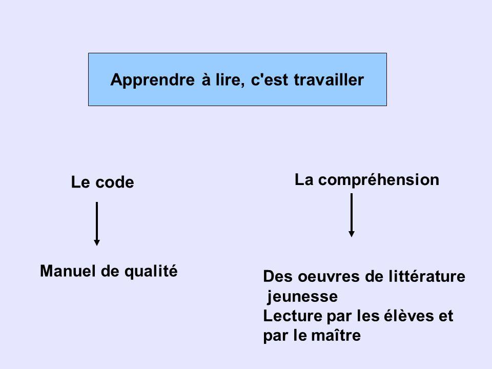 Apprendre à lire, c'est travailler Le code La compréhension Manuel de qualité Des oeuvres de littérature jeunesse Lecture par les élèves et par le maî