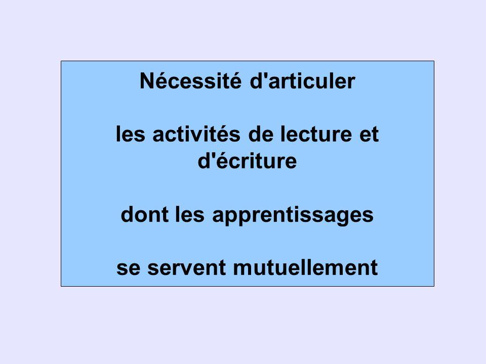 Nécessité d'articuler les activités de lecture et d'écriture dont les apprentissages se servent mutuellement