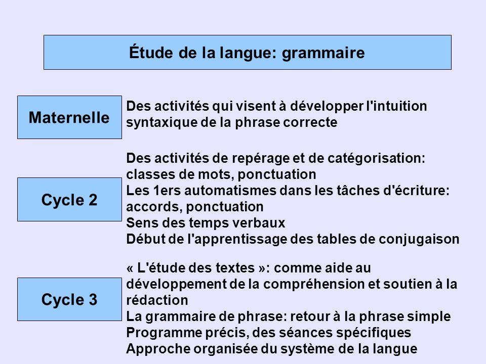 Étude de la langue: grammaire Maternelle Des activités qui visent à développer l'intuition syntaxique de la phrase correcte Cycle 3 Cycle 2 Des activi