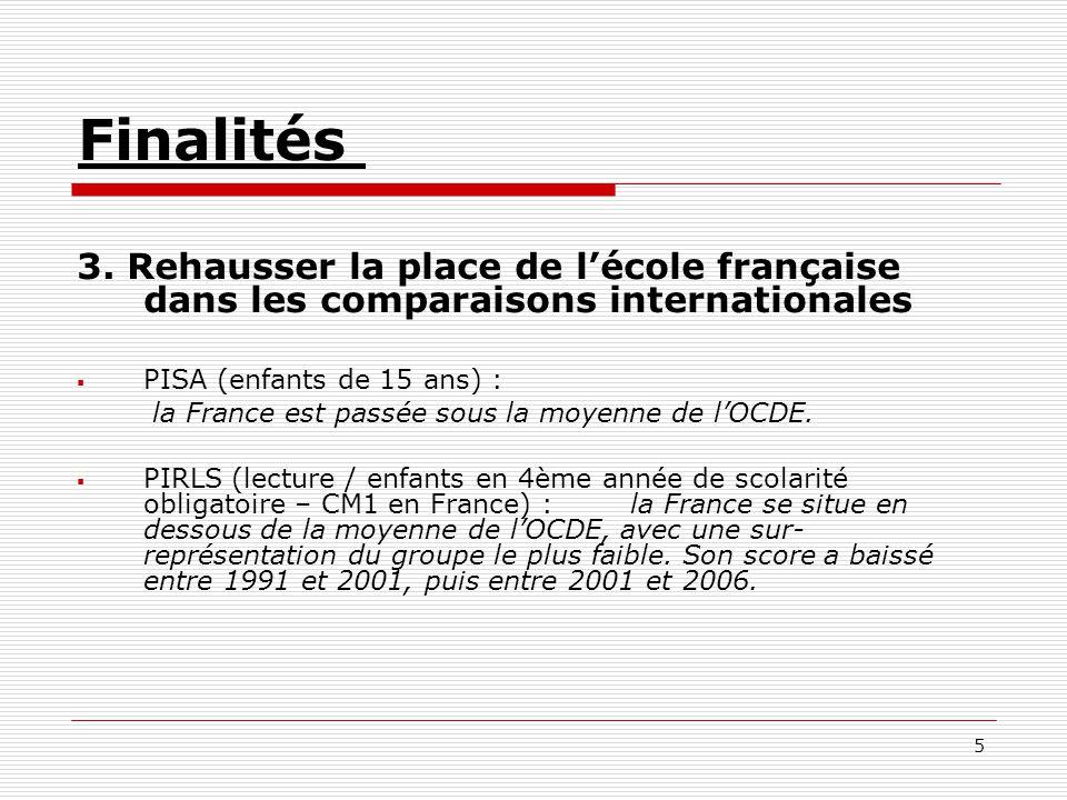 5 Finalités 3. Rehausser la place de lécole française dans les comparaisons internationales PISA (enfants de 15 ans) : la France est passée sous la mo
