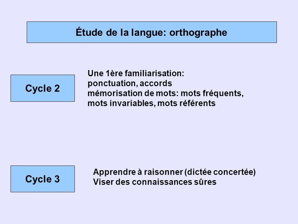 Étude de la langue: orthographe Cycle 3 Cycle 2 Une 1ère familiarisation: ponctuation, accords mémorisation de mots: mots fréquents, mots invariables,