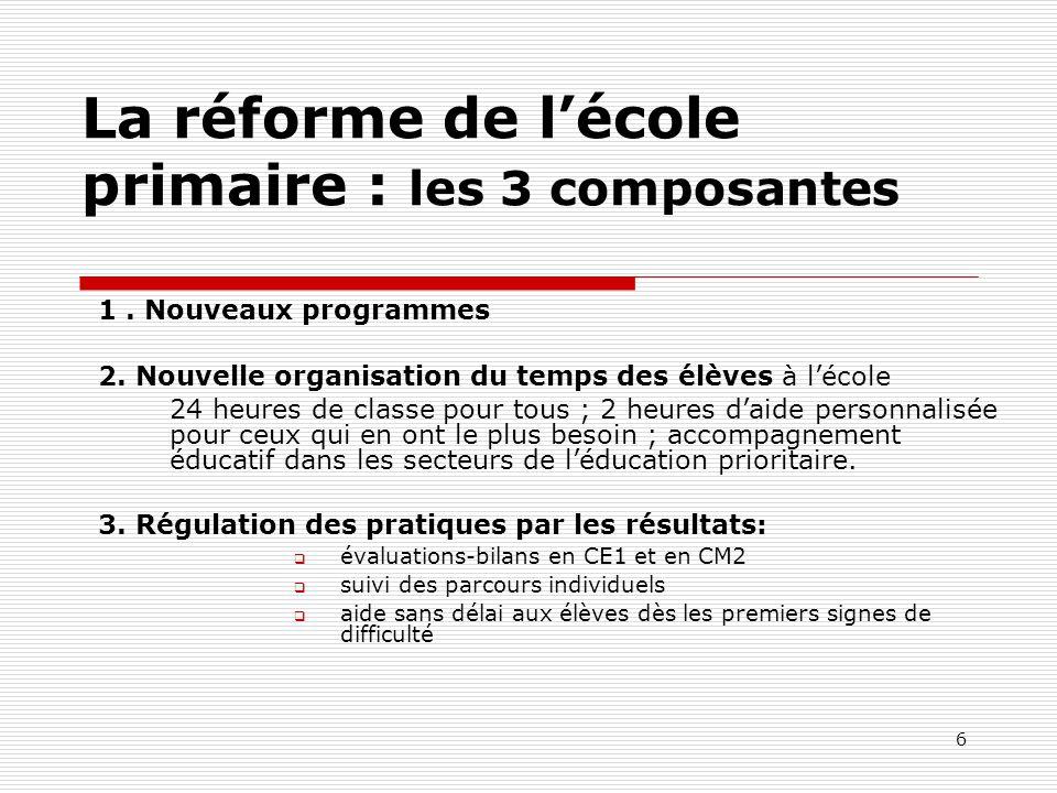 6 La réforme de lécole primaire : les 3 composantes 1. Nouveaux programmes 2. Nouvelle organisation du temps des élèves à lécole 24 heures de classe p