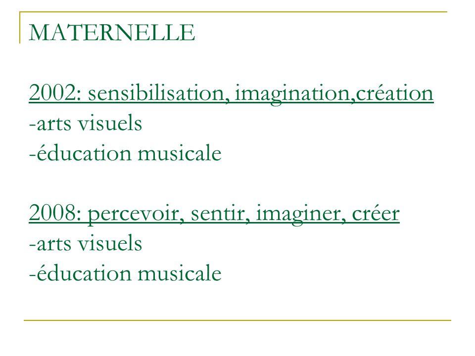 MATERNELLE 2002: sensibilisation, imagination,création -arts visuels -éducation musicale 2008: percevoir, sentir, imaginer, créer -arts visuels -éduca