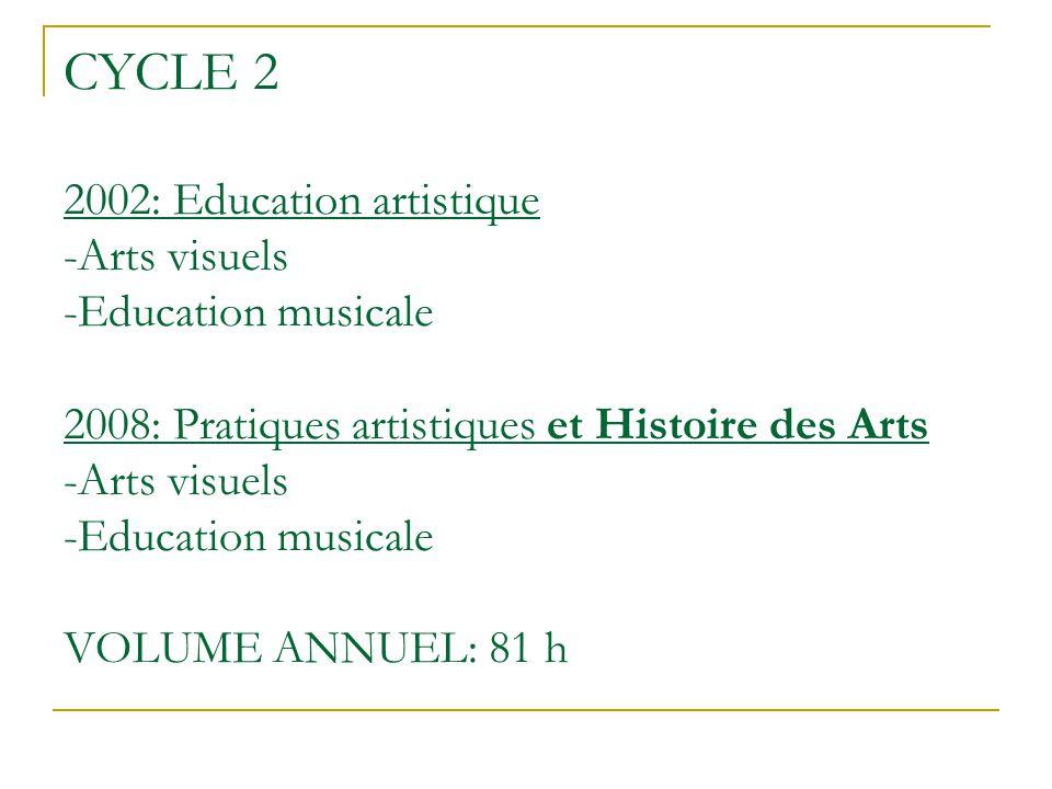 CYCLE 2 2002: Education artistique -Arts visuels -Education musicale 2008: Pratiques artistiques et Histoire des Arts -Arts visuels -Education musical
