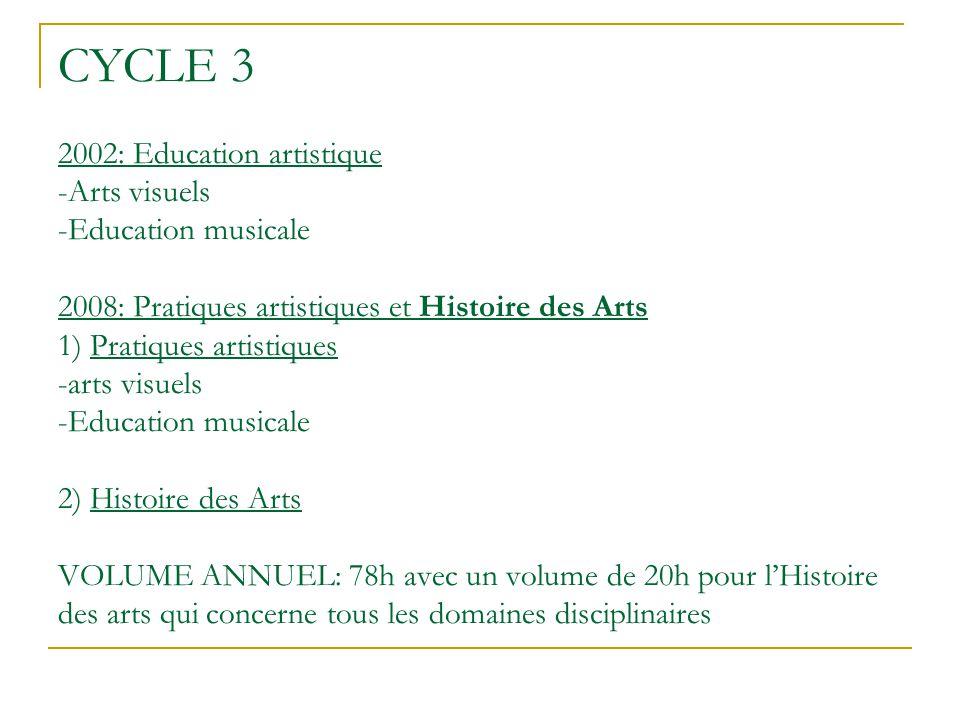CYCLE 3 2002: Education artistique -Arts visuels -Education musicale 2008: Pratiques artistiques et Histoire des Arts 1) Pratiques artistiques -arts v