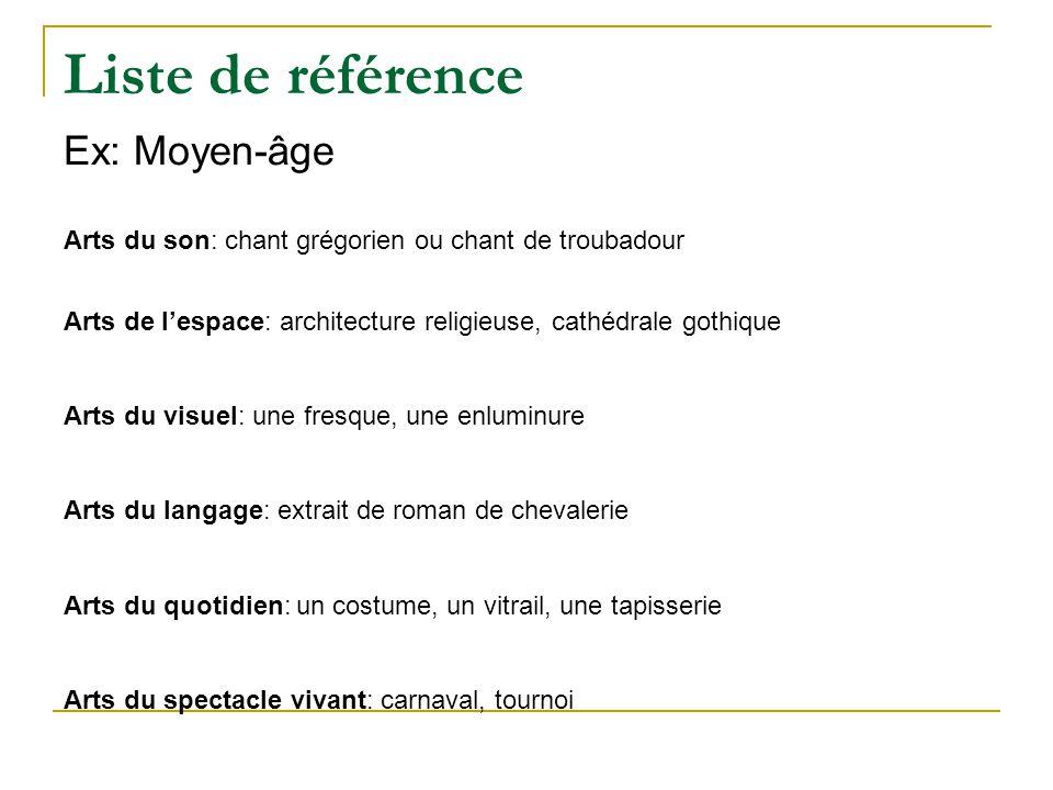 Liste de référence Ex: Moyen-âge Arts du son: chant grégorien ou chant de troubadour Arts de lespace: architecture religieuse, cathédrale gothique Art