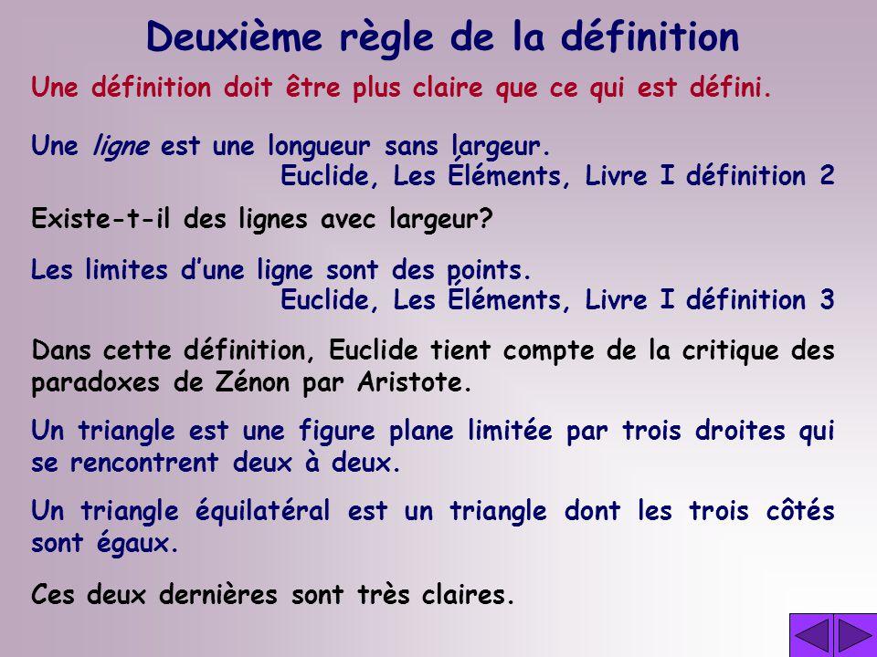 Deuxième règle de la définition Une définition doit être plus claire que ce qui est défini.