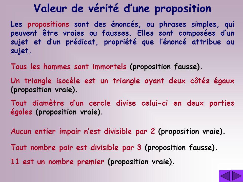 Valeur de vérité dune proposition Les propositions sont des énoncés, ou phrases simples, qui peuvent être vraies ou fausses.