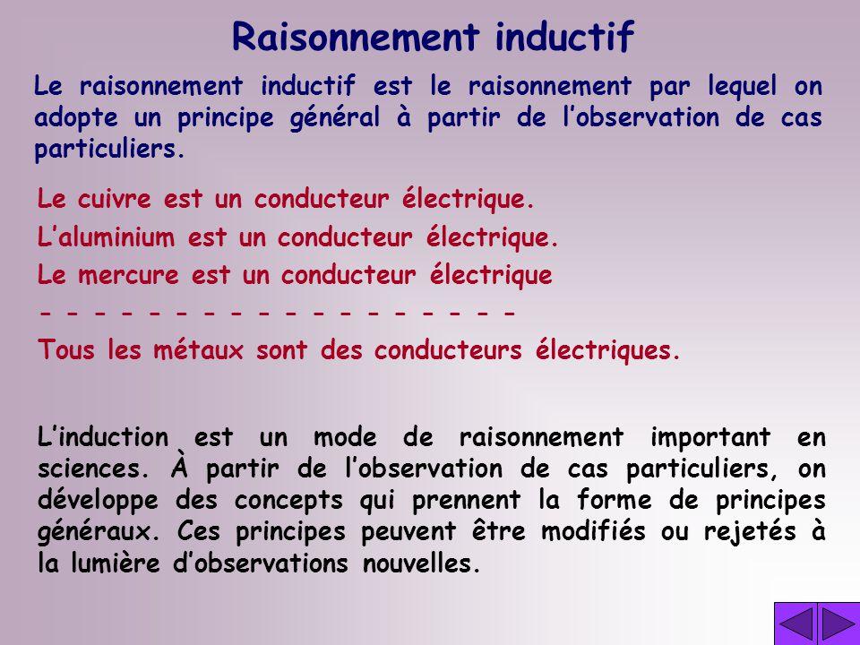 Le raisonnement inductif est le raisonnement par lequel on adopte un principe général à partir de lobservation de cas particuliers.